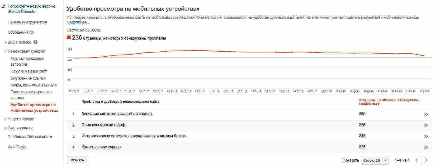 Отслеживание ошибок в Google Webmasters Tools
