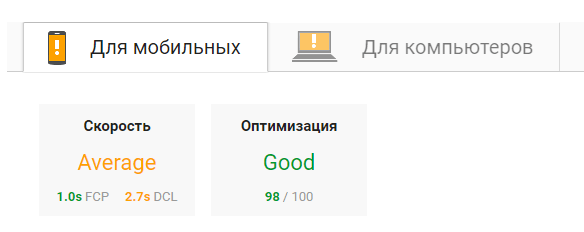 Сервис Google PageSpeed Insights