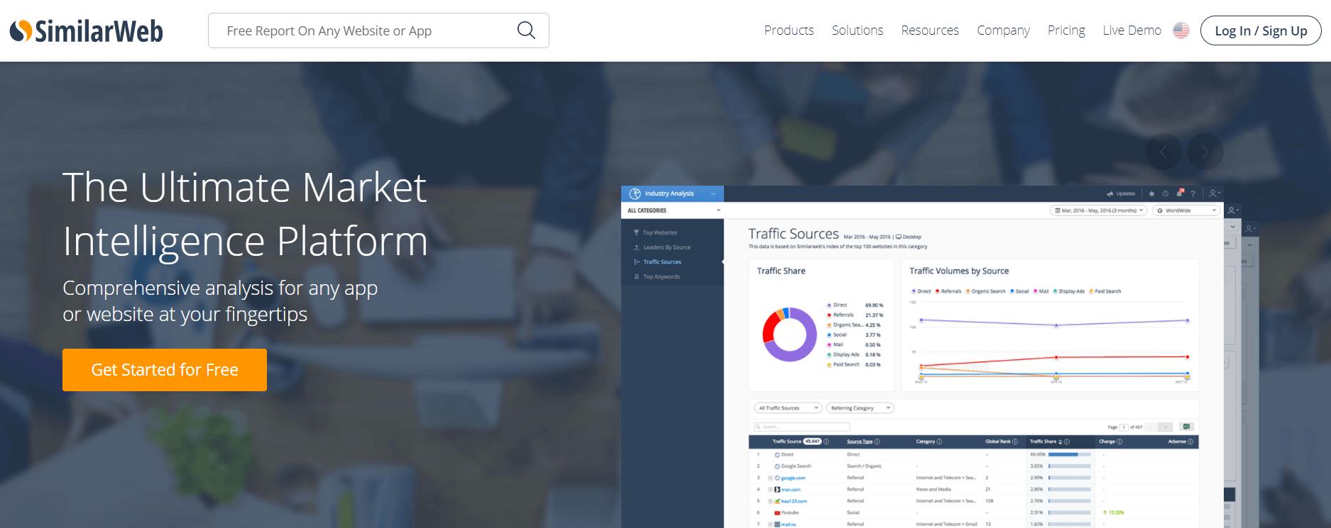 Онлайн-сервис SimilarWeb