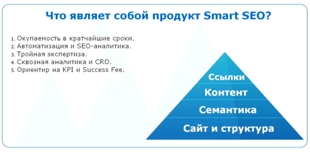 Что такое Smart SEO