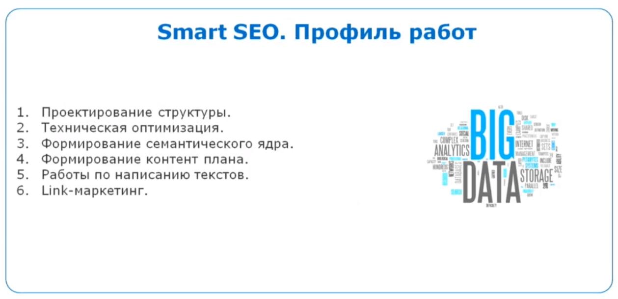 Профиль работ Smart SEO