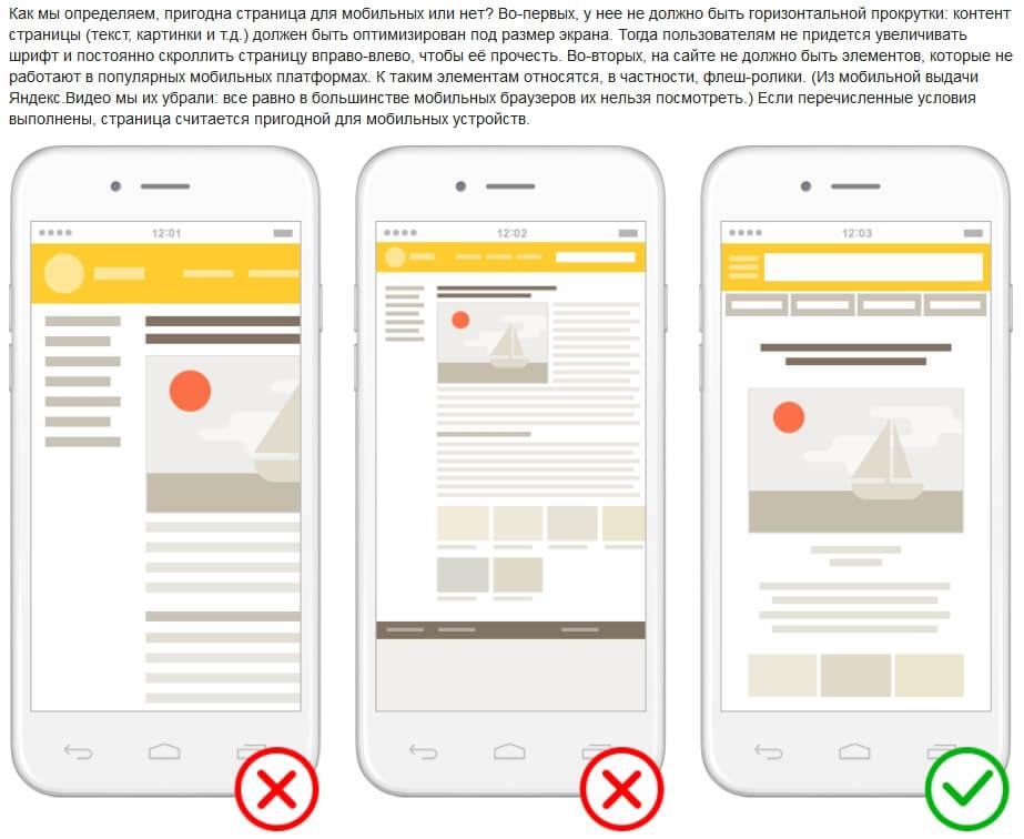 Оптимизированные страницы для мобильных устройств по мнению Яндекса