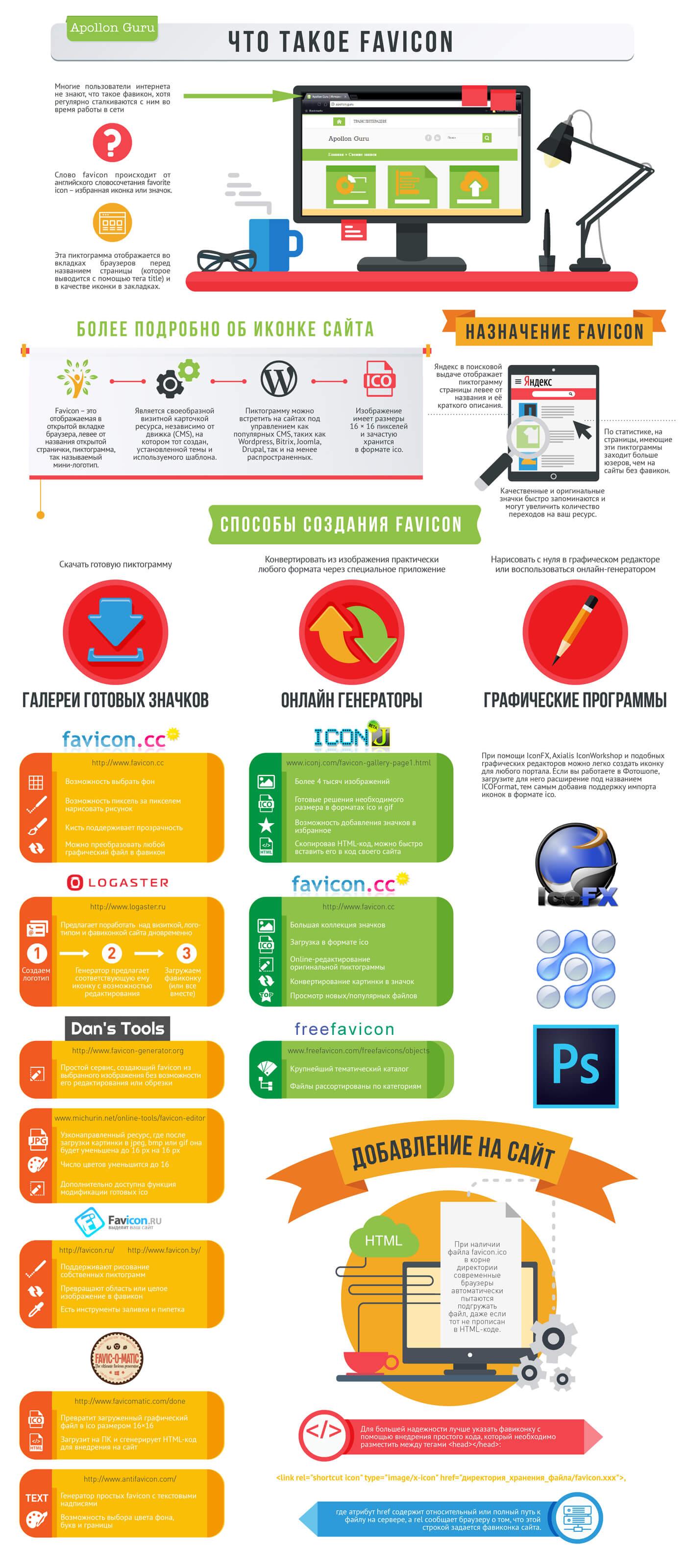 Инфографика Favicon