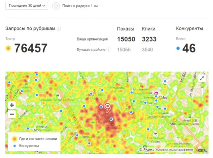 Нанесение данных статистики на карту в Яндекс.Справочнике