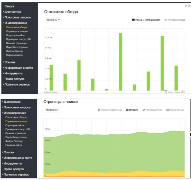 """Раздел """"Статистика обхода"""" в Яндекс.Вебмастер"""