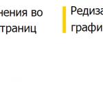 Смена структуры или дизайна сайта