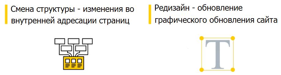 Смена структуры и редизайн