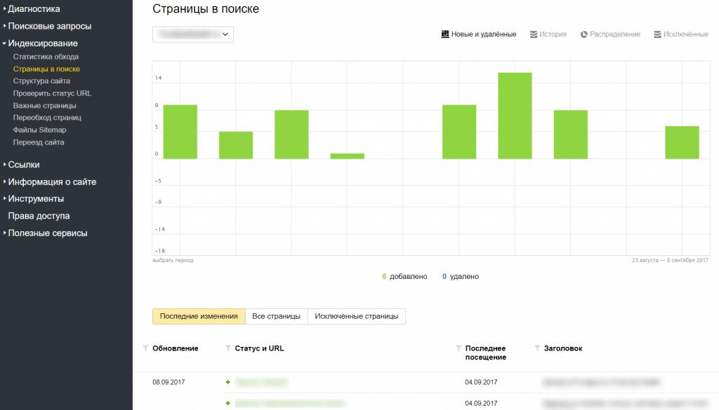 """Раздел """"Страницы в поиске"""" в Яндекс.Вебмастер"""
