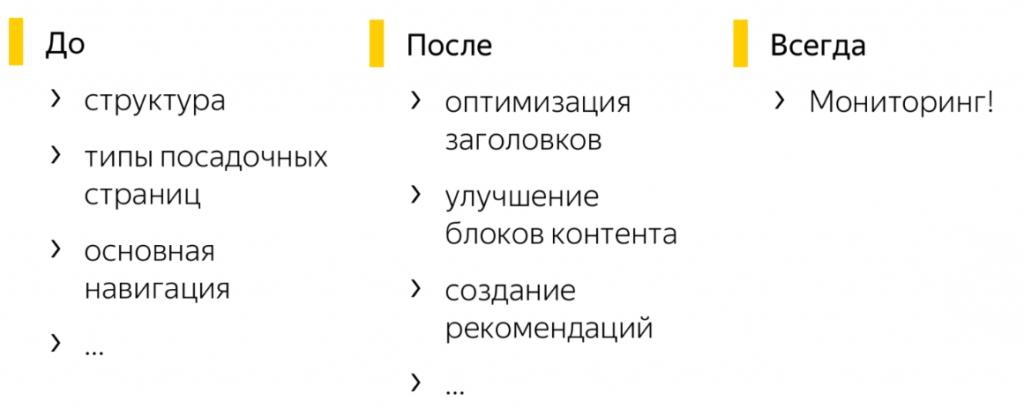 Рекомендуемые этапы оптимизации сайта