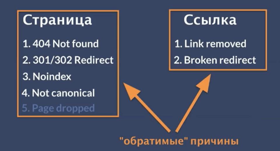 Причины удаления ссылок из индекса