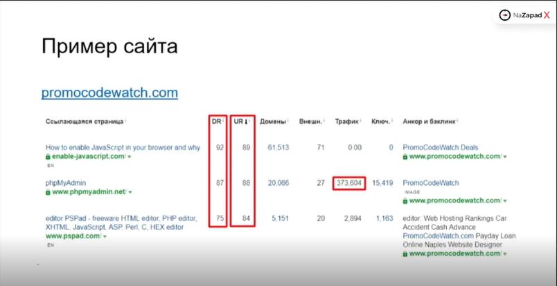 Пример получения ссылок с сайтов методом donations
