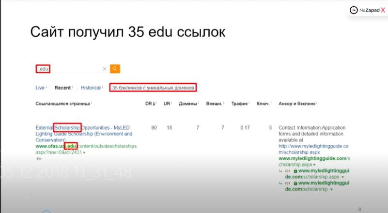 Пример полученных ссылок edu