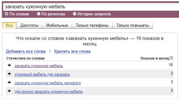 Частотность запросов для Казахстана