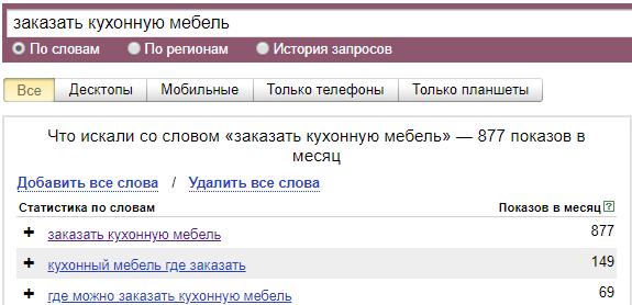 Частотность запросов для РФ