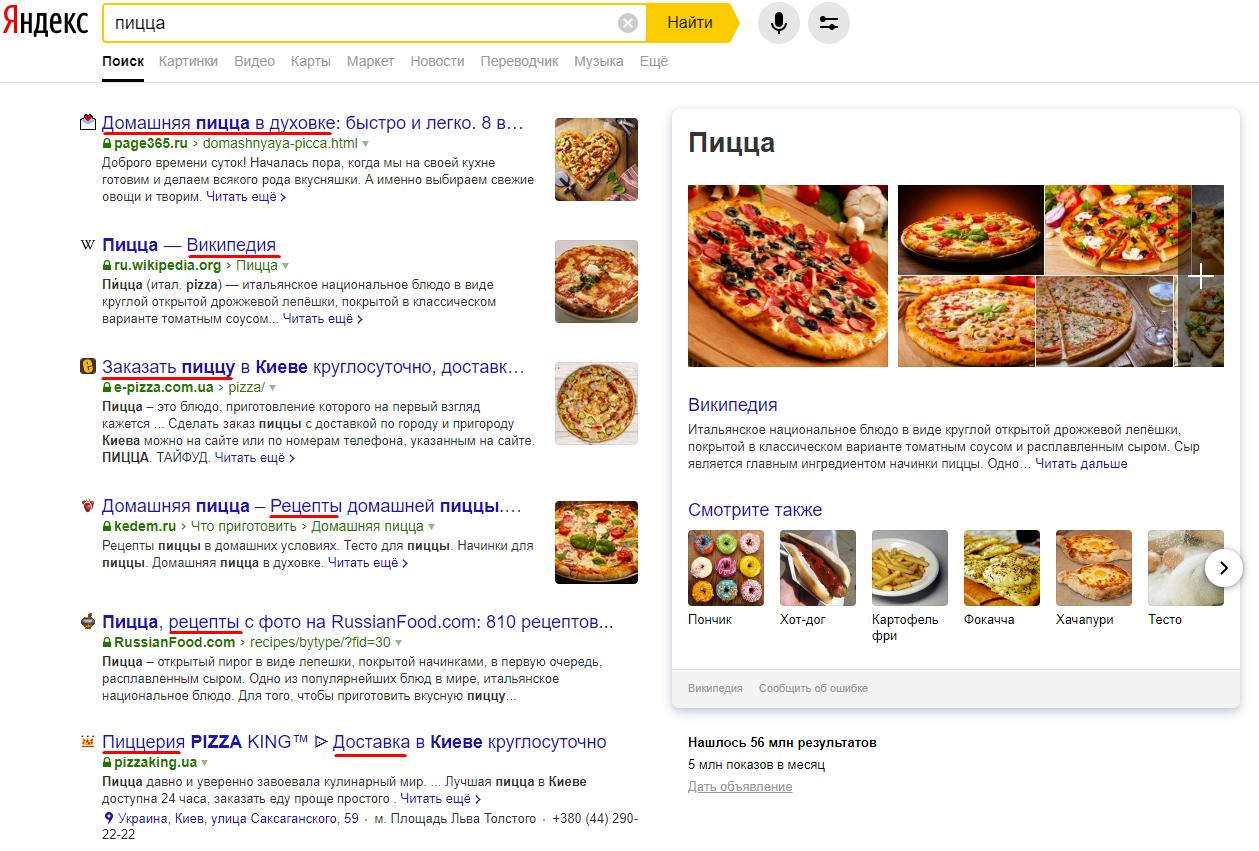 """Поисковая выдача Яндекс по запросу """"пицца"""""""