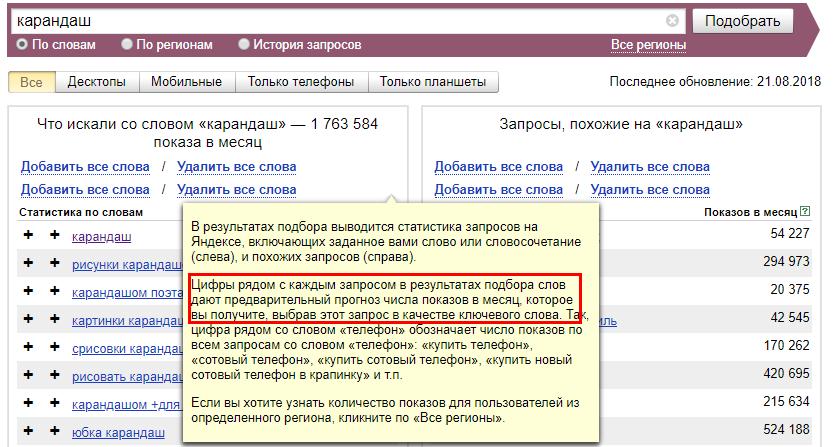 Значение показателей частотности в Яндекс WordStat