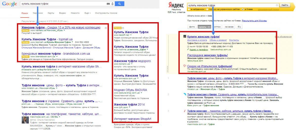 Контекстная реклама в Google AdWords и Яндекс Директ