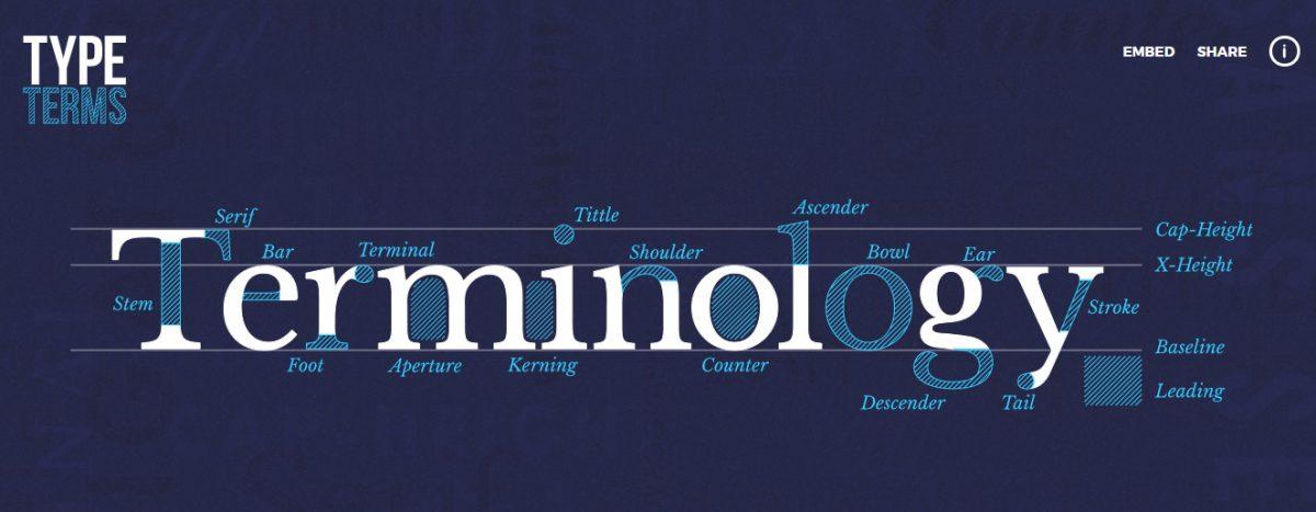 Лендинг в виде анимированной типографской шпаргалки
